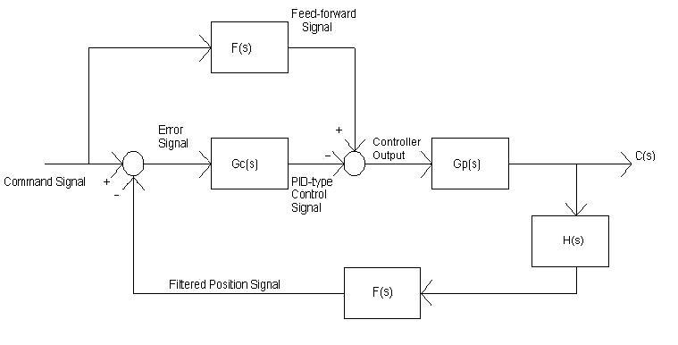 system block diagram, wiring diagram